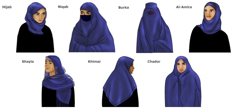 velo-islamico-veli